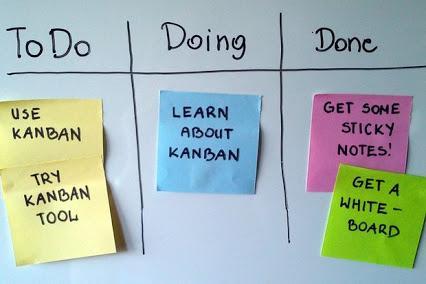 Exemple de Personal Kanban